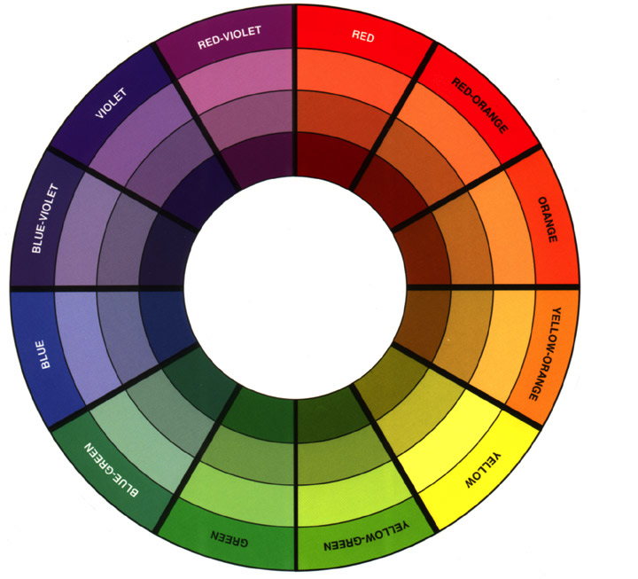 Colour Design Space